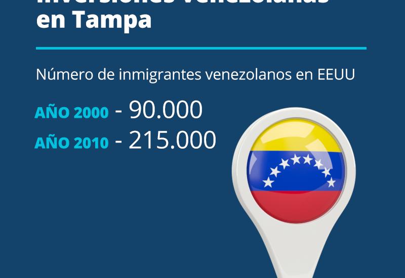 Inversiones venezolanas en Tampa